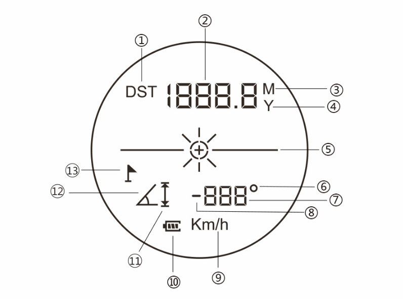 CS激光测距仪功能展示